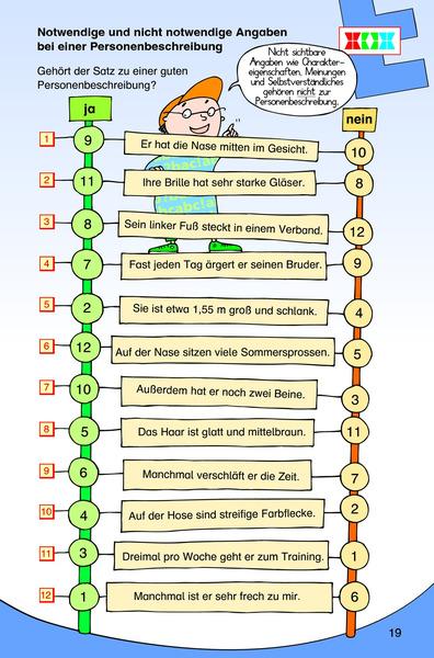 Personenbeschreibung schreiben2  German Learn german