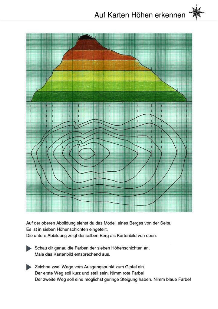 Höhenlinien - Auf Karten Höhen erkennen: Verlage der Westermann Gruppe
