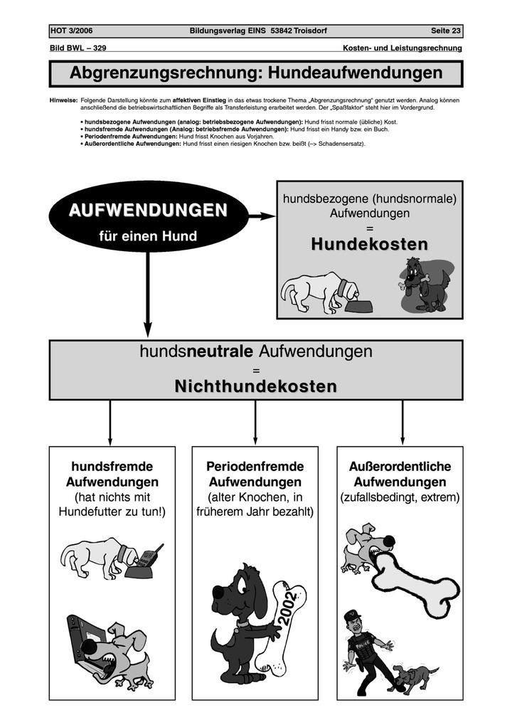 Niedlich Hauptidee Und Detail Arbeitsblatt Bilder - Arbeitsblätter ...