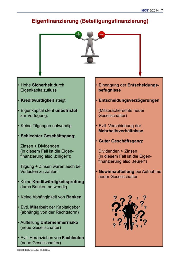 Eigenfinanzierung (Beteiligungsfinanzierung) - Arbeitsblatt: Verlage ...