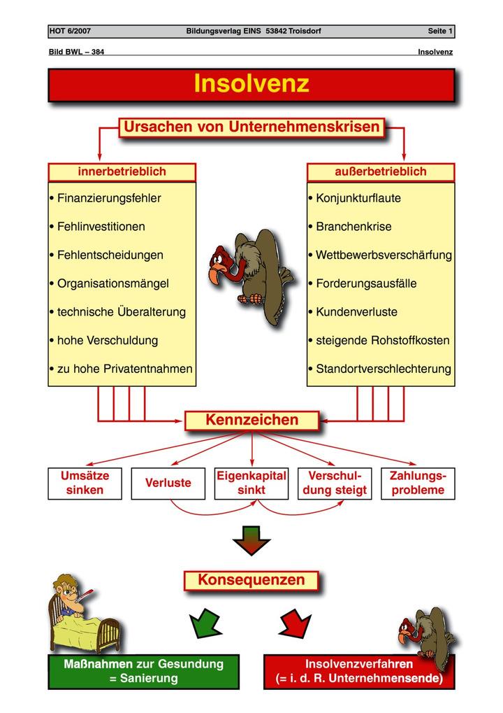 Insolvenz - Arbeitsblatt: Verlage der Westermann Gruppe