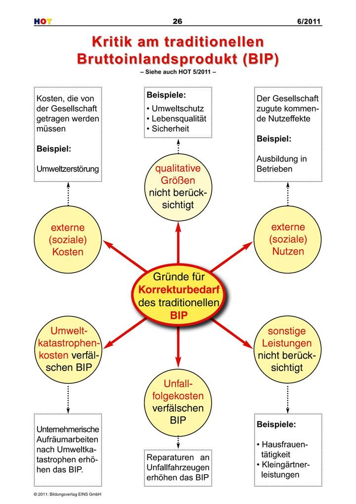 Erfreut Foto Kritik Arbeitsblatt Ideen - Arbeitsblätter für ...
