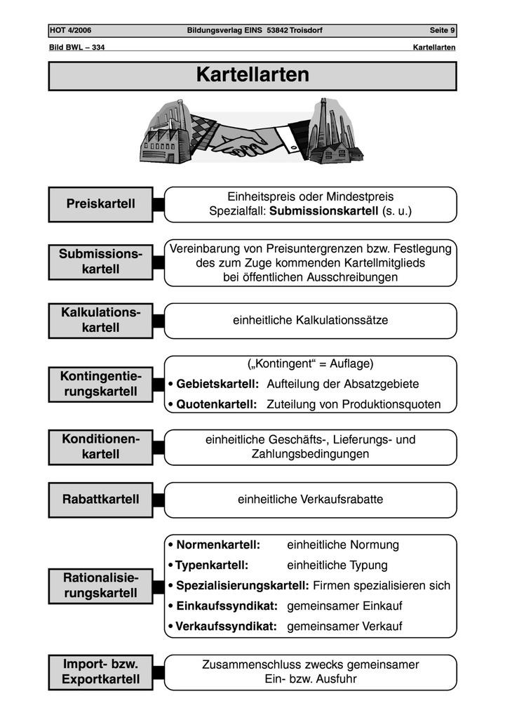 Charmant Elektronenkonfiguration Praxis Arbeitsblatt Galerie ...