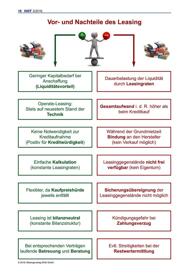 Vor- und Nachteile des Leasing - Arbeitsblatt: Verlage der ...