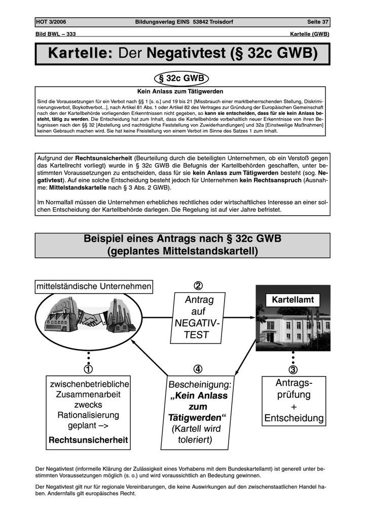 Kartelle: Der Negativtest - Informationen und Arbeitsblatt: Verlage ...