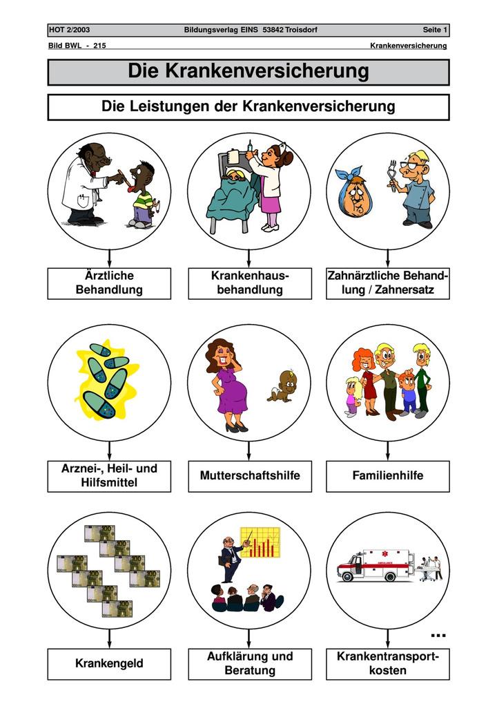 Die Krankenversicherung - Arbeitsblatt: Verlage der Westermann Gruppe