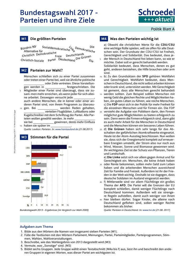 Bundestagswahl: die Parteien und ihre Ziele (differenziert ...