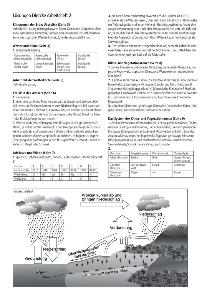 Wunderbar Wolken Und Niederschlag Arbeitsblatt Ideen - Mathe ...
