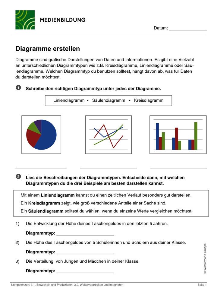 Diagramme erstellen - Arbeitsblatt zur Medienbildung: Verlage der ...