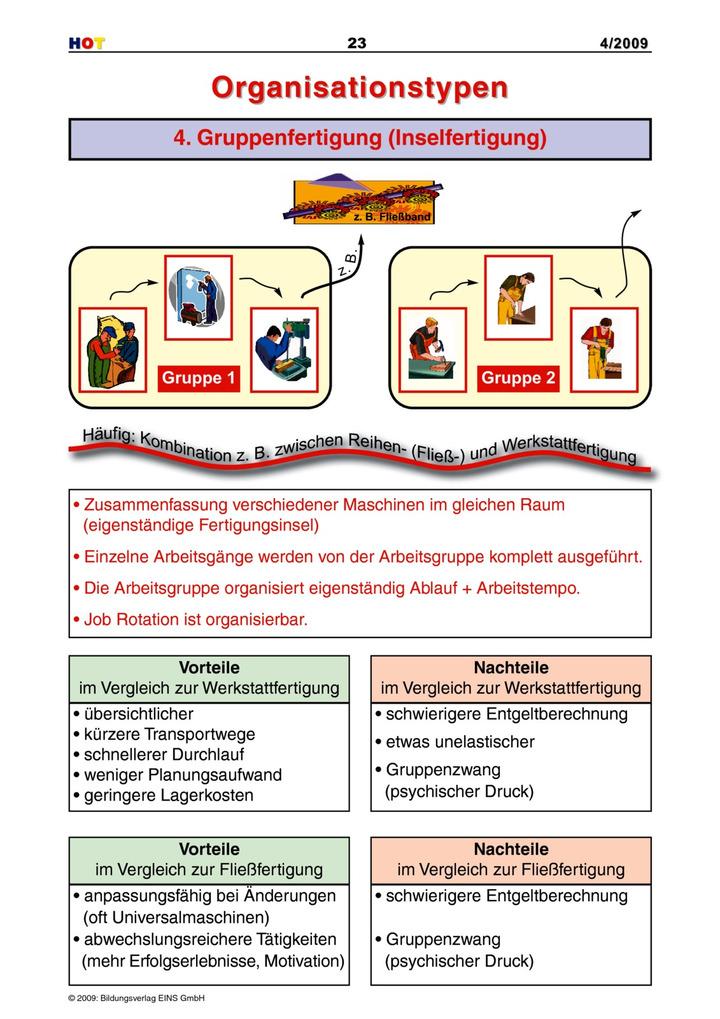 Organisationstypen - Arbeitsblatt: Bildungsverlag EINS