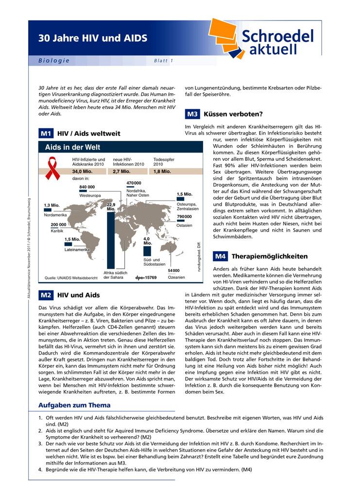 Fantastisch Jahr 7 Mathematik Revision Arbeitsblatt Fotos ...