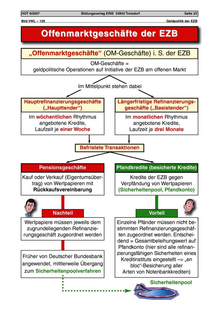 Tolle Ozeanographie Arbeitsblatt Ideen - Super Lehrer Arbeitsblätter ...