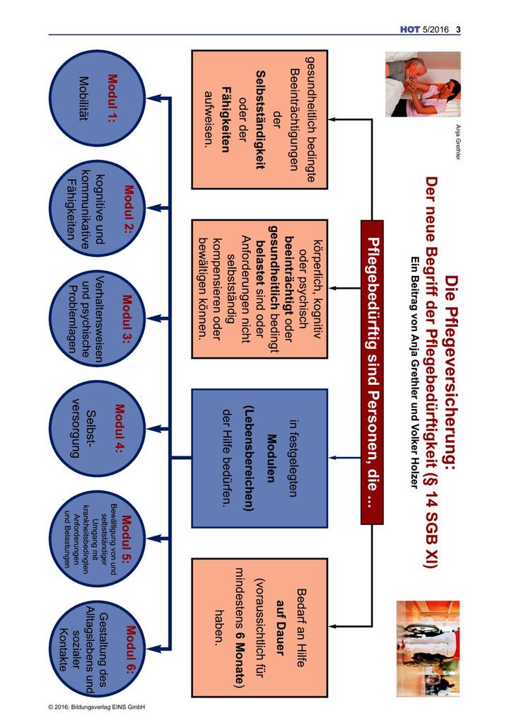 Pflegeversicherung: Der neue Begriff der Pflegebedürftigkeit ...