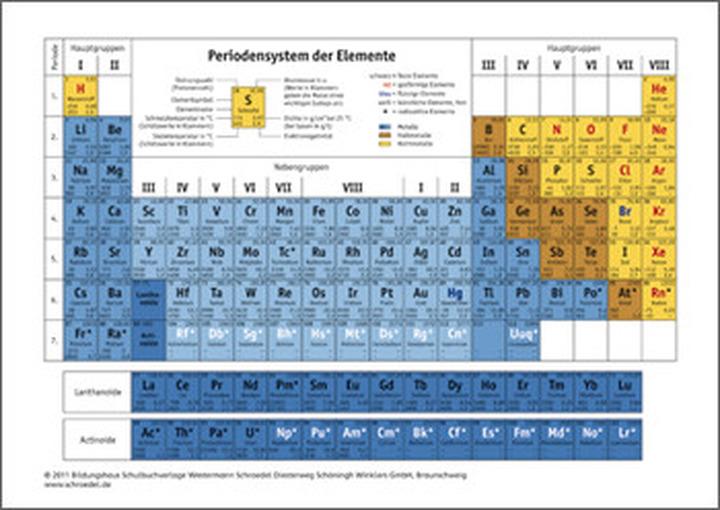 Periodensystem der Elemente SI - im 10er-Pack: Schroedel Verlag