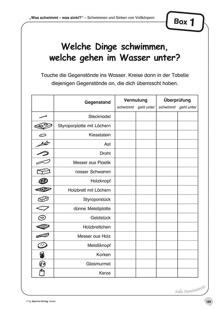 Die KiNT-Boxen - Klassenkisten I: Schwimmen und Sinken - Der ...