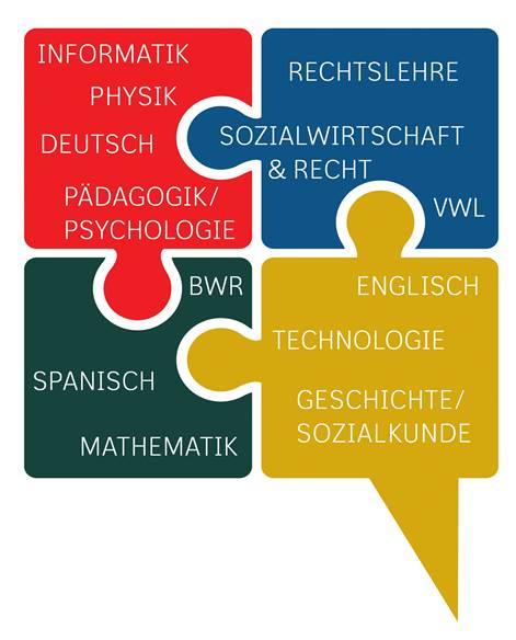 Unser Angebot für die Fachoberschulen und Berufsoberschulen in ...