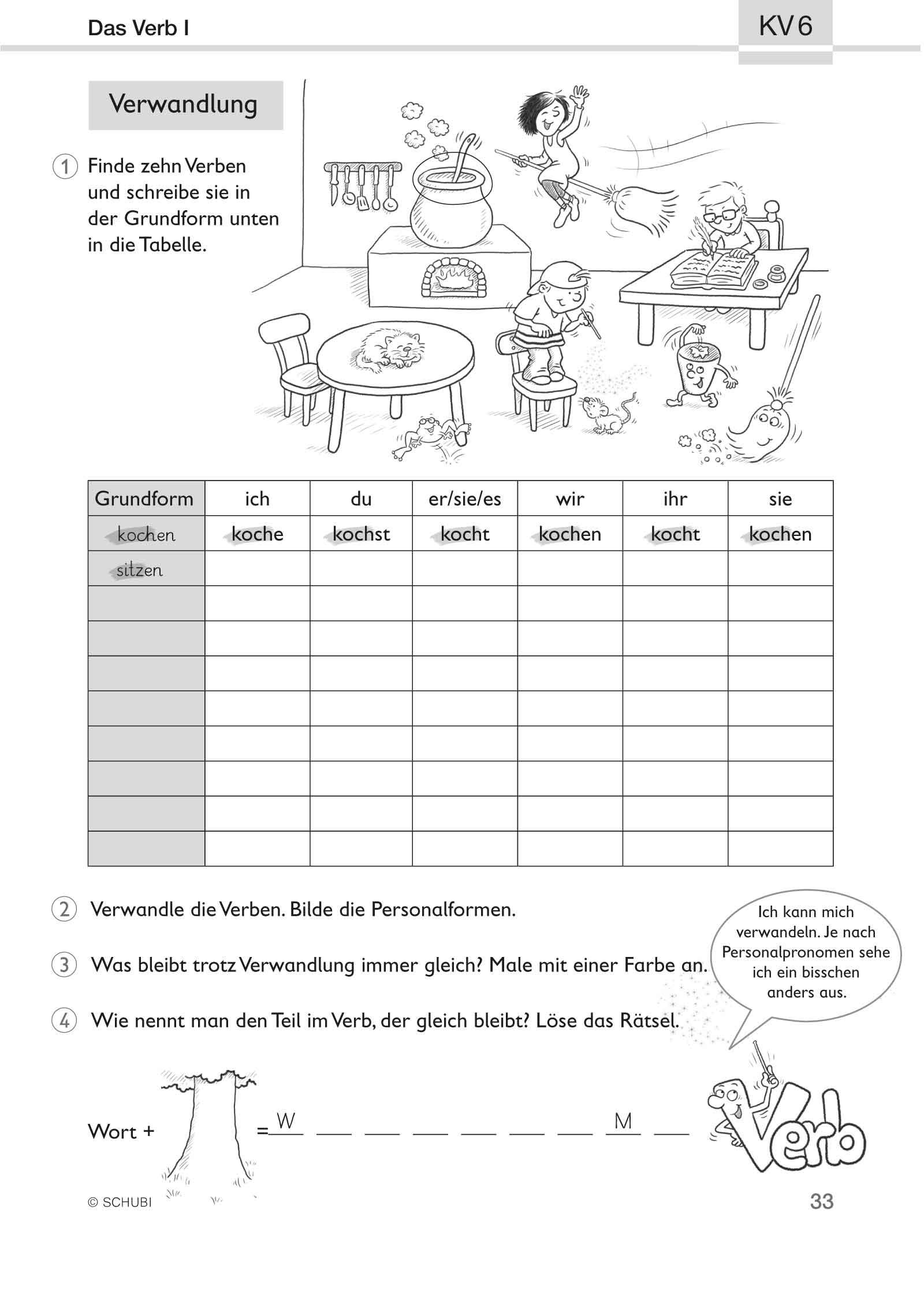 Grammatik - kompetent! 3 - SCHUBI