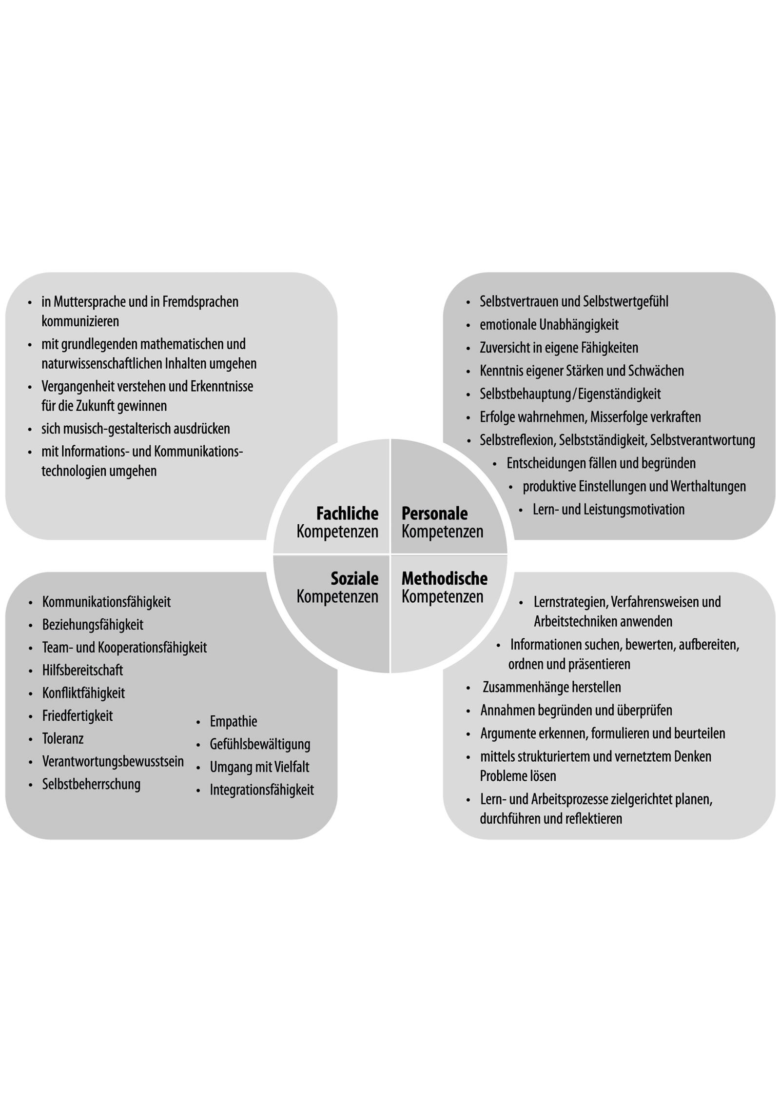 Praxisbuch Klasse Teamwork - SCHUBI