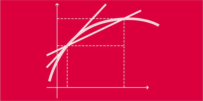 E. DORNER / westermann wien   Dimensionen, Mathematik 5-8 - Materialien