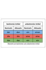 Schubicards Artikel_Beispiel 1