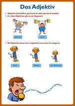 Grammatik - kompetent! 3_Lernposter DIN A1