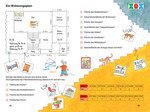Ein Wohnungsplan Flächenberechnung