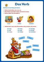 Grammatik - kompetent 1/2_Lernposter DIN A1