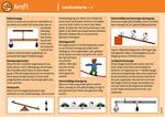 Lexikonkarte Beispiel_11504