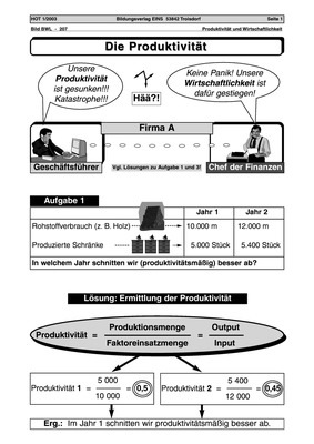 Die Produktivität - Arbeitsblatt: Verlage der Westermann Gruppe