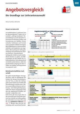 Angebotsvergleich Die Grundlage Zur Lieferantenauswahl Winklers
