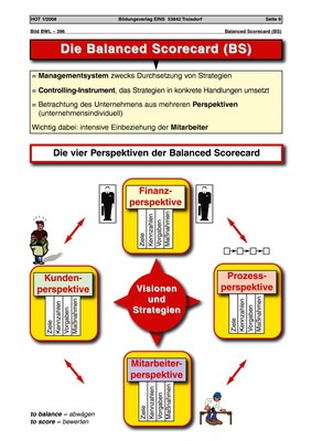 Die Balanced Scorecard - Arbeitsblatt, Schema: Bildungsverlag EINS