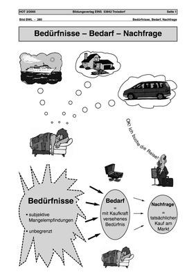 Bedürfnisse - Bedarf - Nachfrage - Arbeitsblatt/Kreuzworträtsel ...