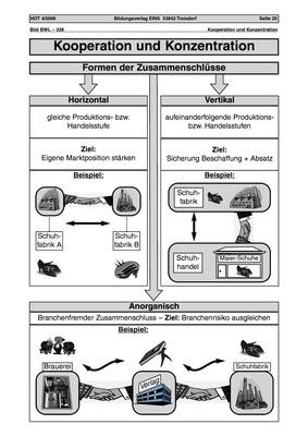 Kooperation und Konzentration (2) - Übersicht und Arbeitsblatt ...