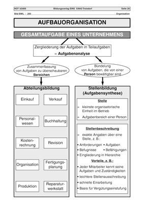 Aufbauorganisation - Arbeitsblatt: Verlage der Westermann Gruppe