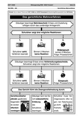 Das Gerichtliche Mahnverfahren Arbeitsblatt Bildungsverlag Eins