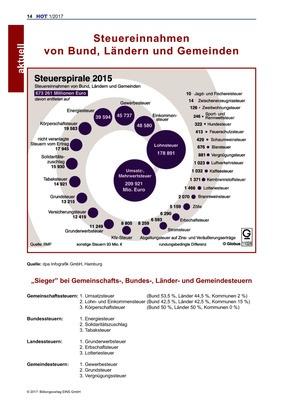 Steuerspirale: Verlage der Westermann Gruppe