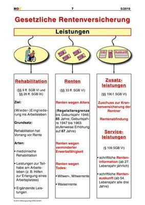 Gesetzliche Rentenversicherung - Leistungen - Arbeitsblatt: Verlage ...