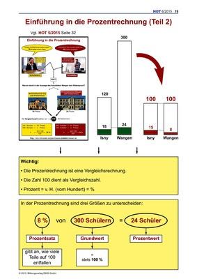 Einführung in die Prozentrechnung (Teil 2) - Arbeitsblatt: Verlage ...