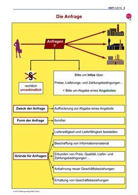 Die Anfrage - Arbeitsblatt: Verlage der Westermann Gruppe