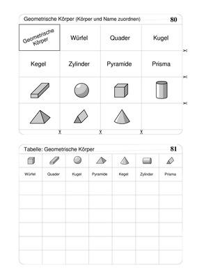 Geometrie korper grundschule