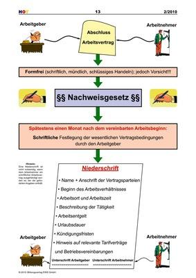 Abschluss Arbeitsvertrag Arbeitsblatt Bildungsverlag Eins