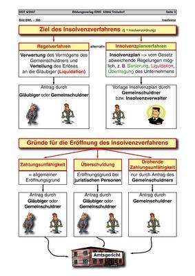Beste Lebenszyklus Einer Anlage Arbeitsblatt Ks1 Ideen ...