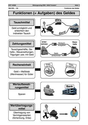Funktionen (= Aufgaben) des Geldes - Übersicht und Arbeitsblatt ...