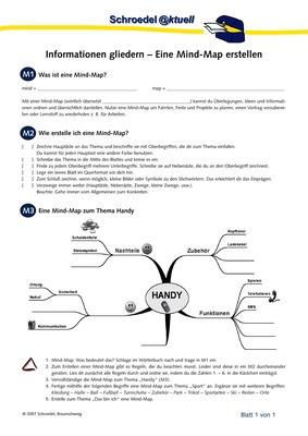 Informationen gliedern – Eine Mind-Map erstellen - - ein ...