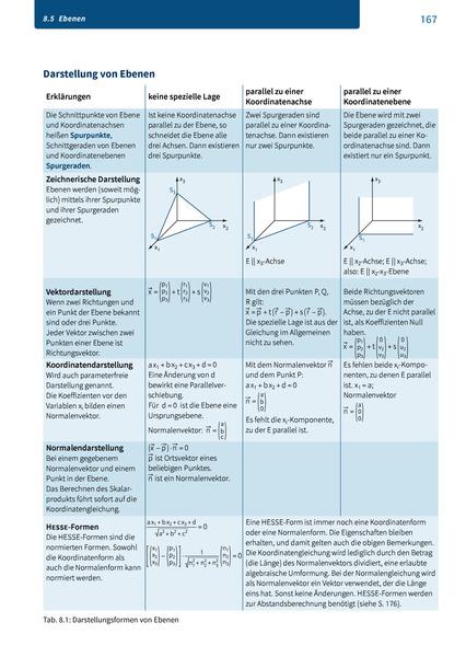 Funky Koordinatenebene Bilder Arbeitsblatt Ideas - Mathe ...