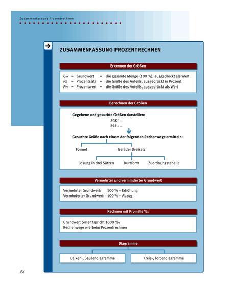 Vorbereiten Auf Ausbildung Und Beruf Mathematik Schülerband