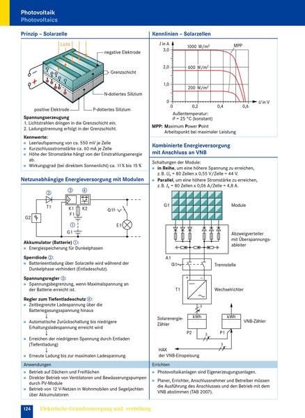 Tabellenbuch Metall Als Pdf