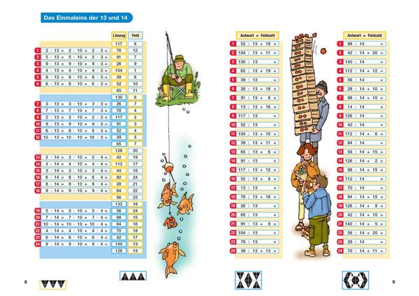 Lu00dcK - Das grou00dfe Einmaleins - ab Klasse 3: Lu00dcK - Lernen, u00dcben, Kontrollieren