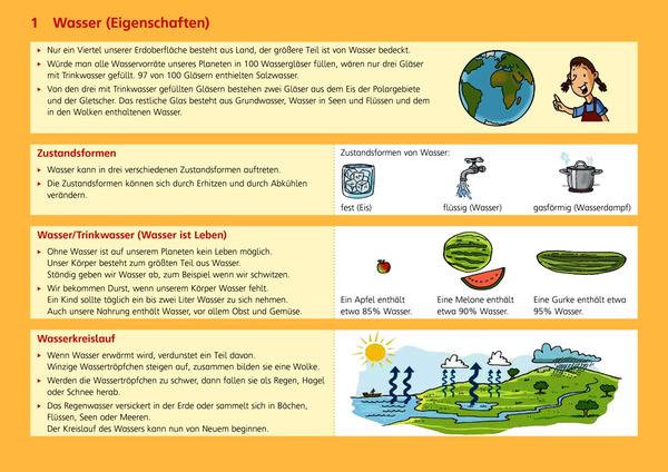 2in1 Zum Nachschlagen Grundschule Sachunterricht Winklers Verlag