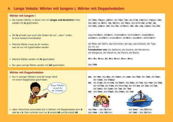2in1 zum Nachschlagen - Grundschule - Rechtschreibung: Das ...